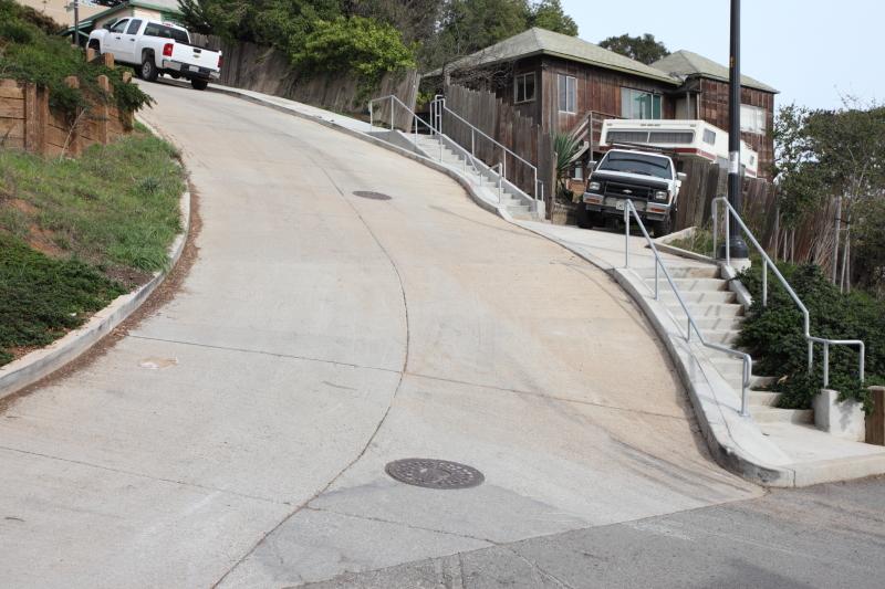 Steepest Slope A Car Can Climb