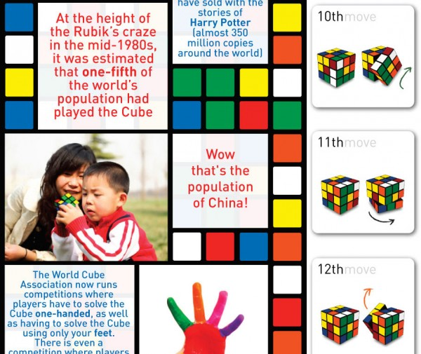 Fixr's Rubik's Cube Infographic