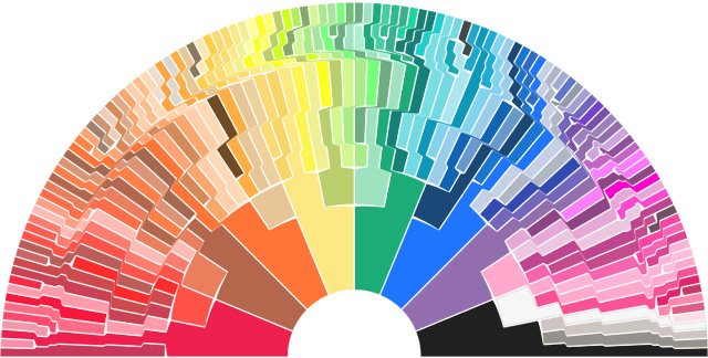 A New-And-Improved Crayola Color Chart
