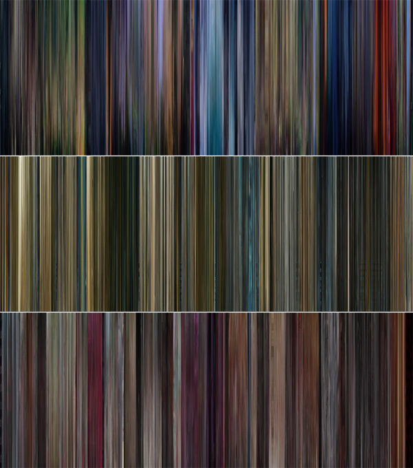 MovieBarCode averages