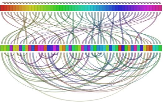 Perfect Shuffle Diagram
